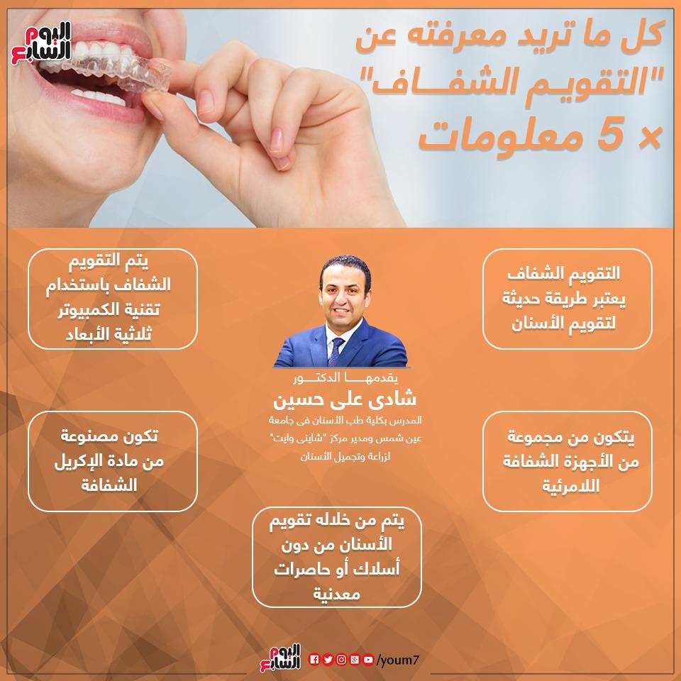 إنفوجراف دكتور شادى على حسين يوضح معلومات هامة عن التقويم الشفاف