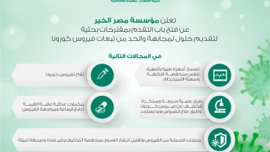 Photo of مصر الخير تطلق دعوة لتقديم مقترحات بحثية وتكنولوجية لمواجهة فيروس كورونا وتبعاته المتعددة